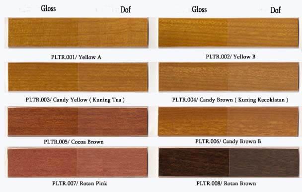 Cara Memilih Warna Mebel Minimalis